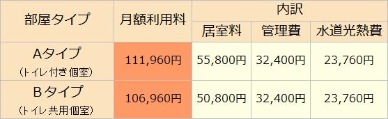 基本費用(150927)