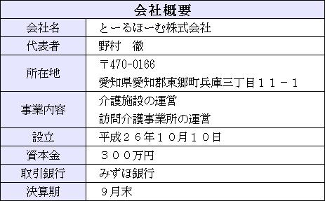 1_会社概要(150927)